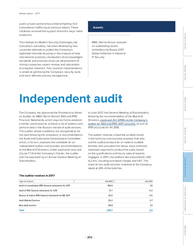 Independent audit